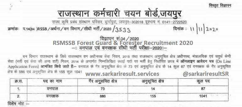 rsmssb forest guard recruitment 2020